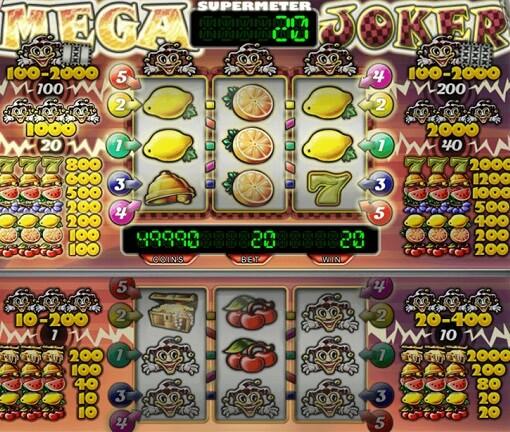Mega Joker Online Slot Basics for Casino Gamblers